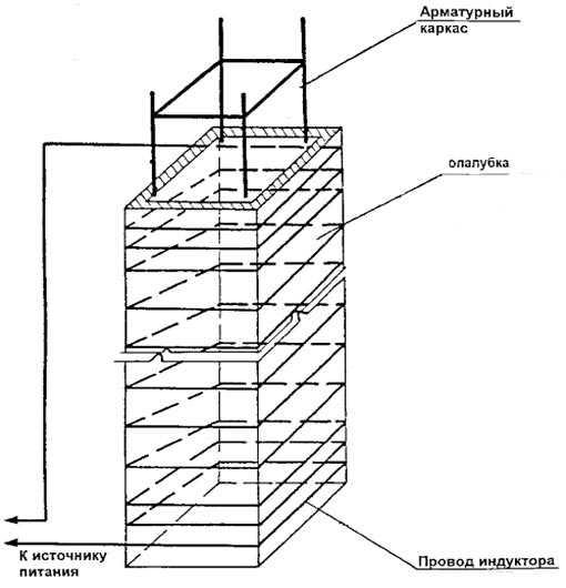 elektroprogrev-betona-pri-zimnem-betonirovanii_19